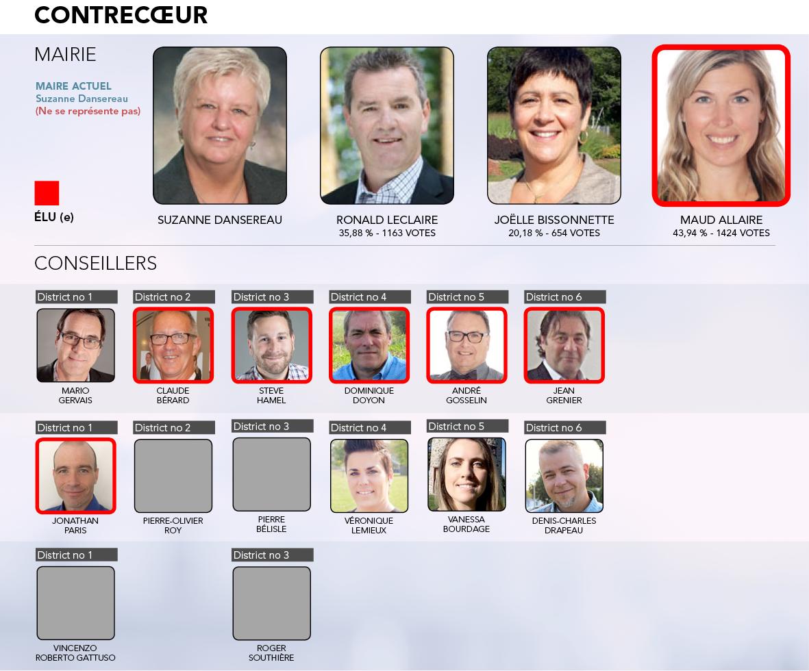 em-contrecoeur-2017-16