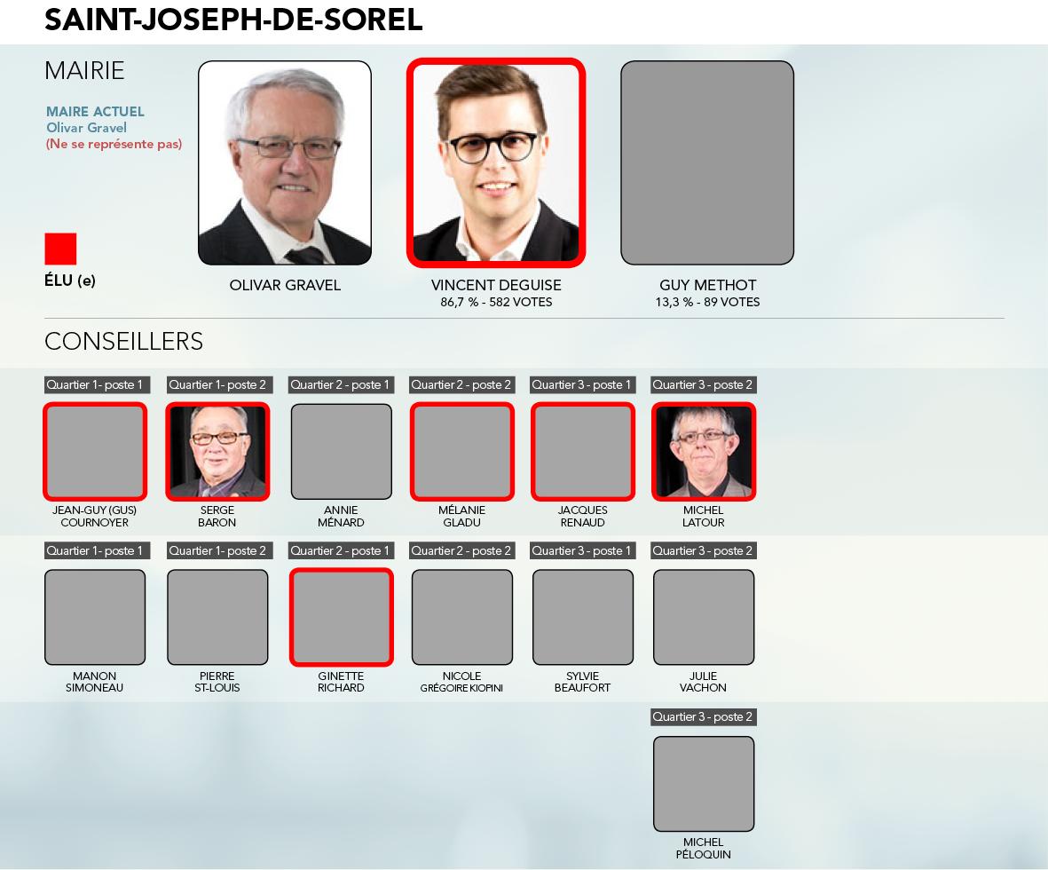 em-st-joseph-sorel-2017-10
