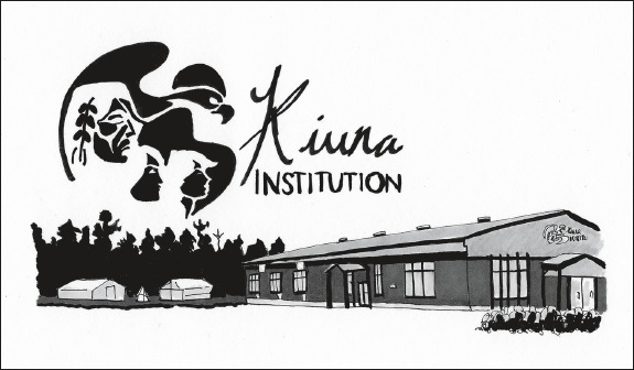 Kiuna